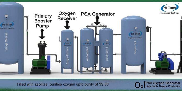 Oxygen - The News Today - TNT